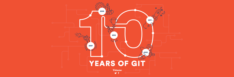 Infographic by Atlassian showing number 10 and sets it into relationship with git related development steps over the past years